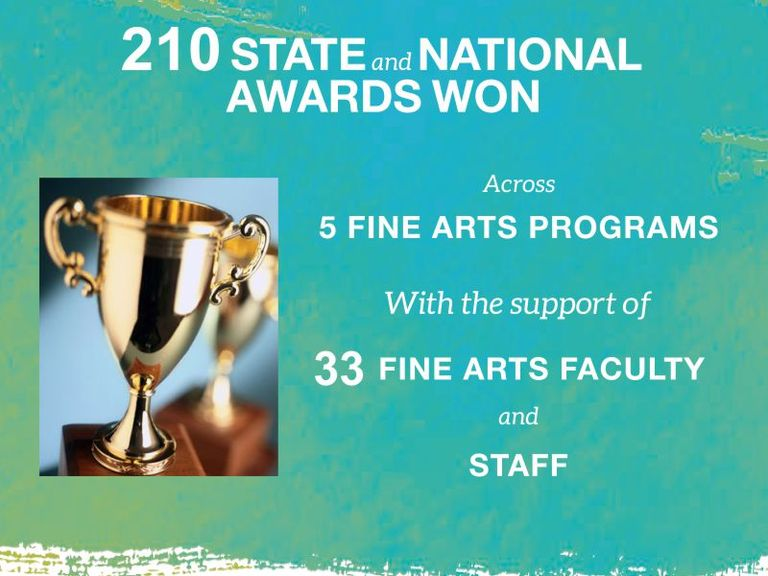 Fine Arts:By The Numbers